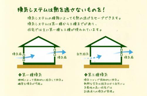 kaiteki_kanki1