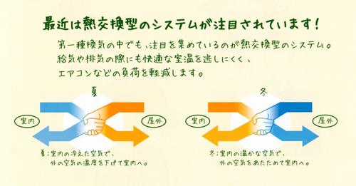 kaiteki_kanki2