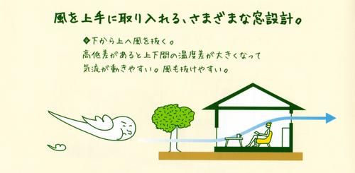 kaiteki_wind1