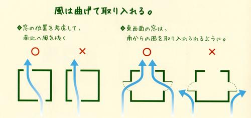 kaiteki_wind12